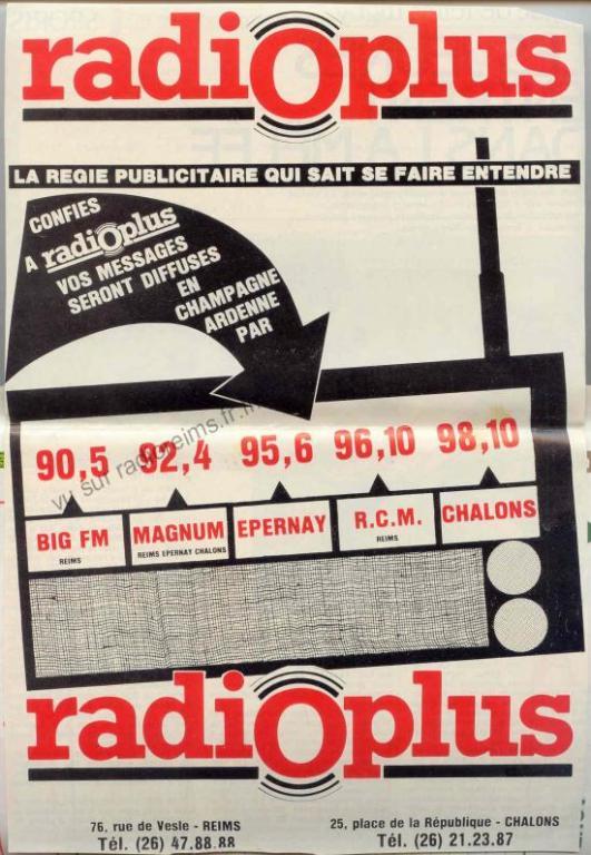La bande FM vue par Radio Plus